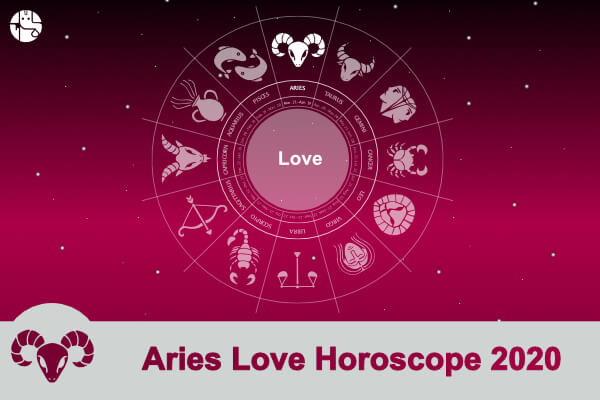 Aquarius Horoscope 2020 for Finance