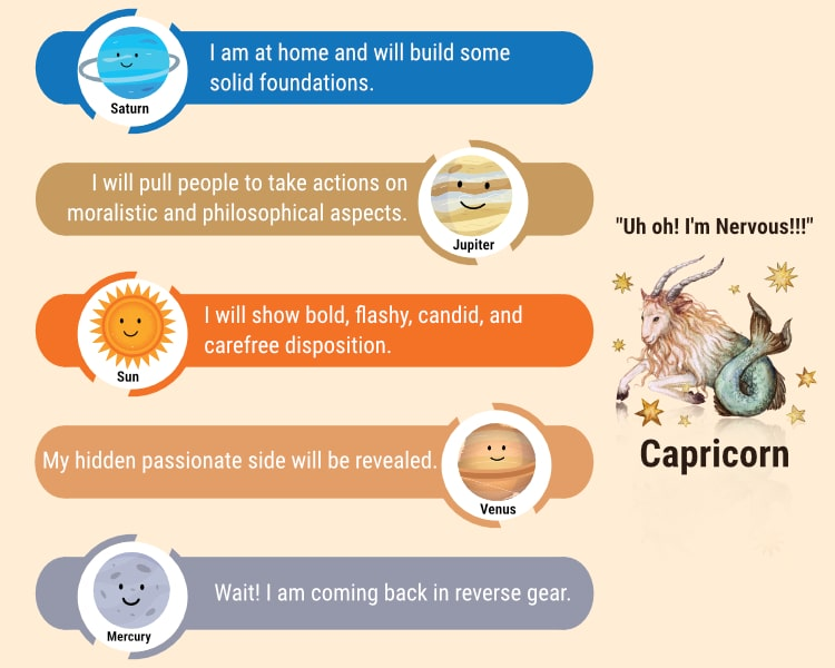 5 Planets Stellium in capricon