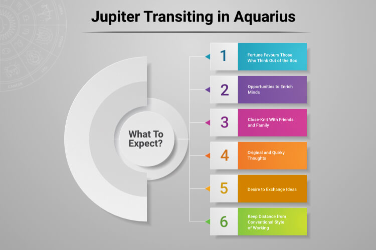 Jupiter Transiting in Aquarius What To Expect?