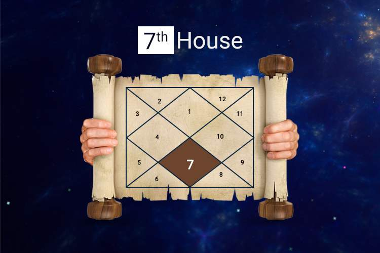 Seventh house is related to the partnership and represents the relationship...