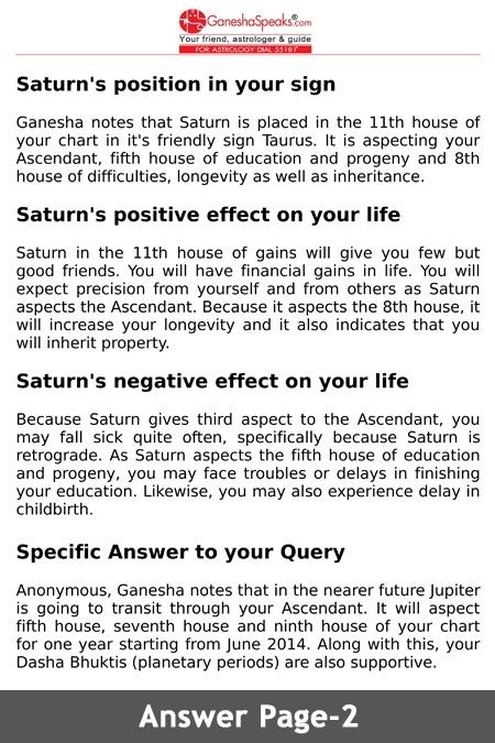 Saturn Transit Report For Business - GaneshaSpeaks Team