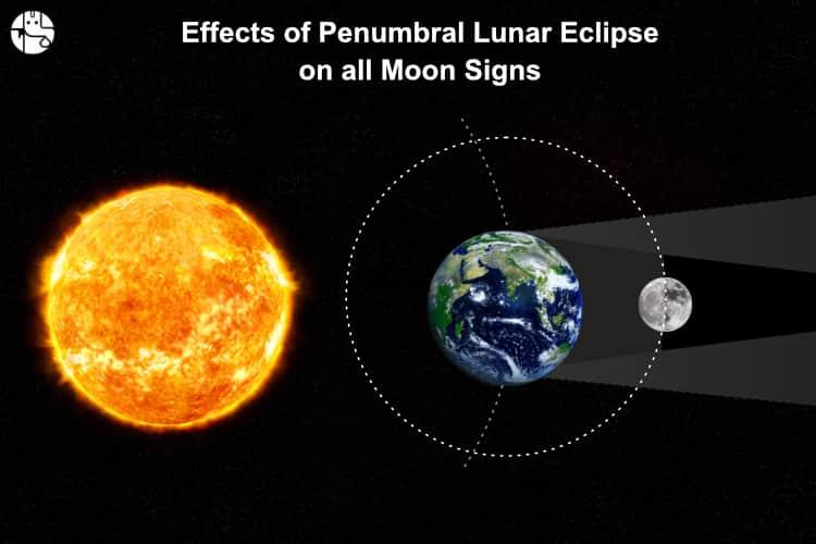 Partial Lunar Eclipse July 2019