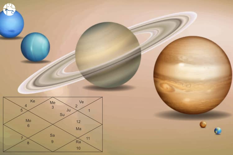 planetary positions and their effects