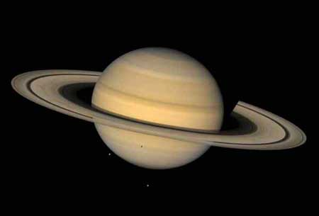 The effect of Saturn's transit on various Moon signs