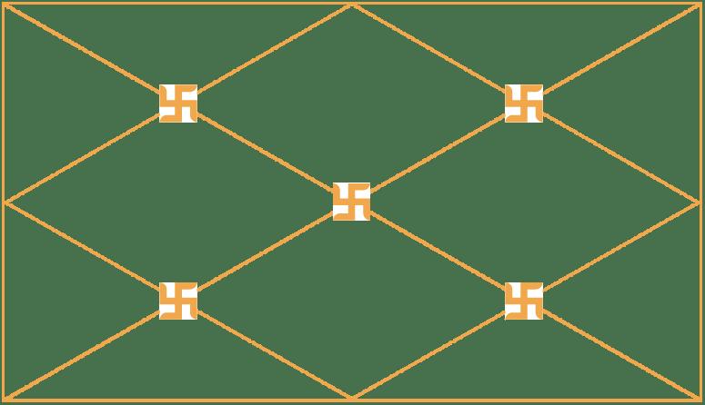Basic Charts Image