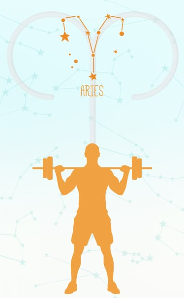 Aries Zodiac Sign, About Aries Dates, Astrology and Horoscope