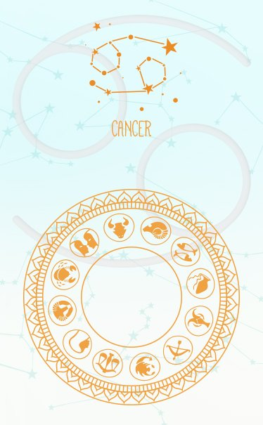 Cancer Zodiac Sign, About Cancer Dates, Astrology and Horoscope