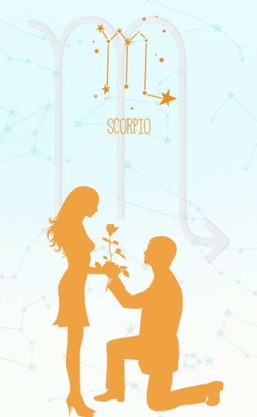 Scorpio Zodiac Sign, About Scorpio Dates, Astrology and