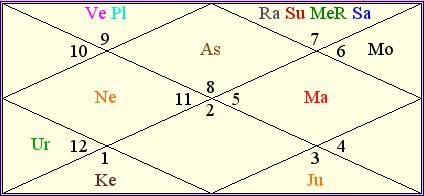Krrish 3, GaneshaSpeaks.com