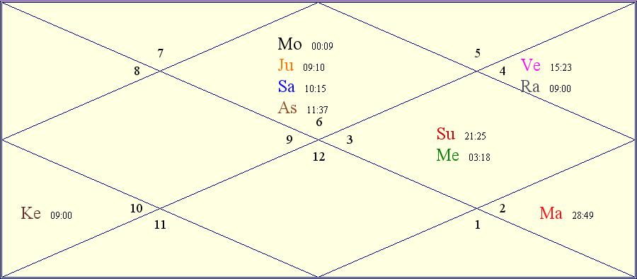 M.S. Dhoni, GaneshaSpeaks.com